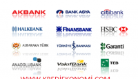 Bankaların EFT Saatleri