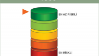 KKB Kredi Risk Raporu Nasıl Çıkartılır?